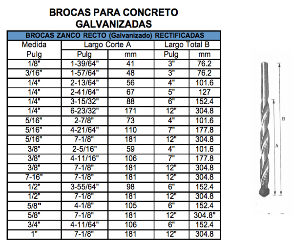 brocas para concreto